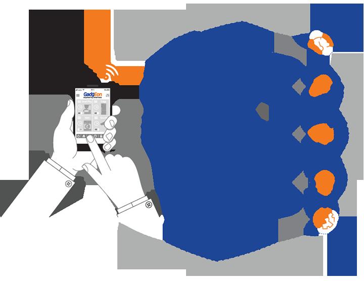 Building-Management-Solution